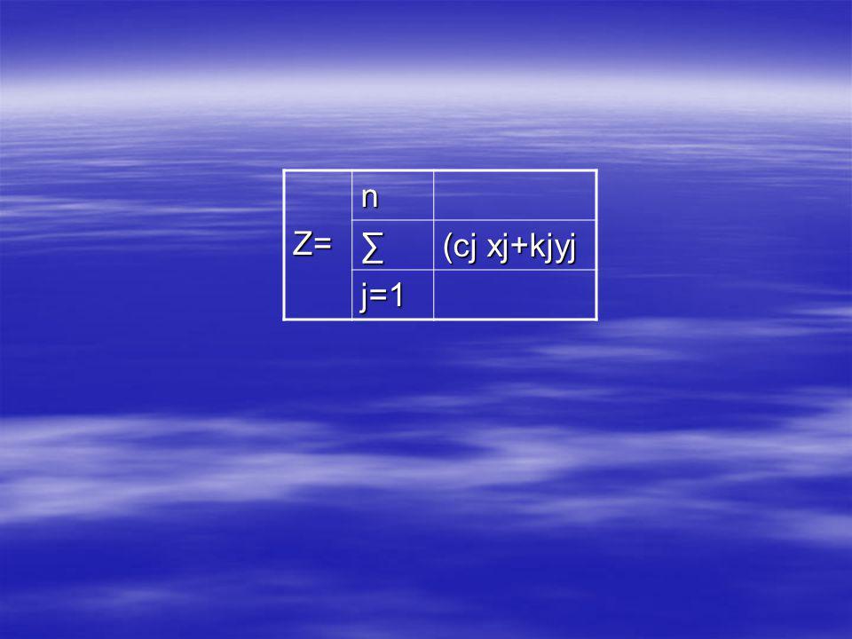 Z=n ∑ (cj xj+kjyj j=1