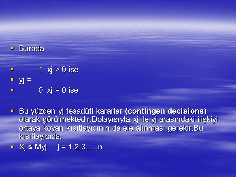  Burada  1 xj > 0 ise  yj =  0 xj = 0 ise  Bu yüzden yj tesadüfi kararlar (contingen decisions) olarak görülmektedir.Dolayısıyla xj ile yj arasındaki ilişkiyi ortaya koyan kısıtlayıcının da ele alınması gerekir.Bu kısıtlayıcıda,  Xj ≤ Myjj = 1,2,3,…,n