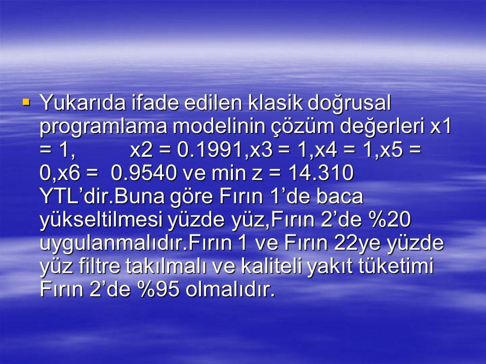  Yukarıda ifade edilen klasik doğrusal programlama modelinin çözüm değerleri x1 = 1, x2 = 0.1991,x3 = 1,x4 = 1,x5 = 0,x6 = 0.9540 ve min z = 14.310 YTL'dir.Buna göre Fırın 1'de baca yükseltilmesi yüzde yüz,Fırın 2'de %20 uygulanmalıdır.Fırın 1 ve Fırın 22ye yüzde yüz filtre takılmalı ve kaliteli yakıt tüketimi Fırın 2'de %95 olmalıdır.