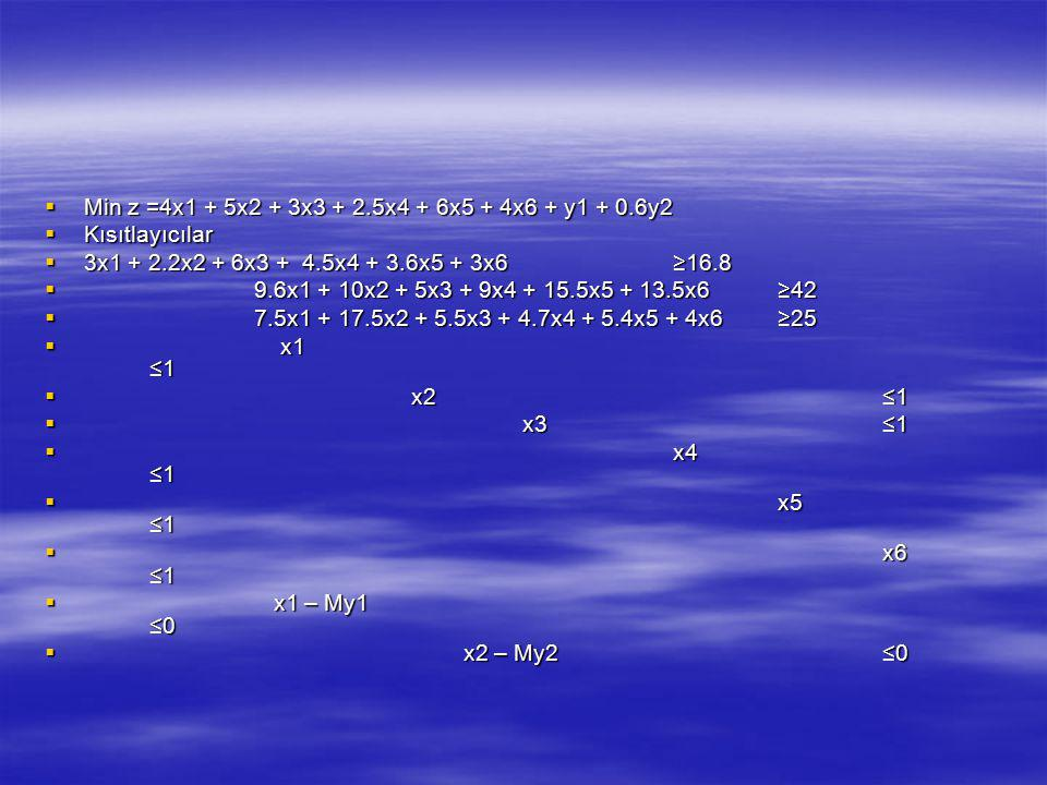  Min z =4x1 + 5x2 + 3x3 + 2.5x4 + 6x5 + 4x6 + y1 + 0.6y2  Kısıtlayıcılar  3x1 + 2.2x2 + 6x3 + 4.5x4 + 3.6x5 + 3x6≥16.8  9.6x1 + 10x2 + 5x3 + 9x4 + 15.5x5 + 13.5x6≥42  7.5x1 + 17.5x2 + 5.5x3 + 4.7x4 + 5.4x5 + 4x6≥25  x1 ≤1  x2≤1  x3≤1  x4 ≤1  x5 ≤1  x6 ≤1  x1 – My1 ≤0  x2 – My2≤0