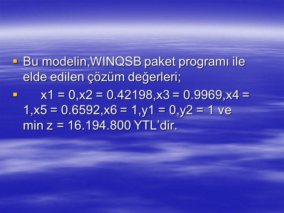  Bu modelin,WINQSB paket programı ile elde edilen çözüm değerleri;  x1 = 0,x2 = 0.42198,x3 = 0.9969,x4 = 1,x5 = 0.6592,x6 = 1,y1 = 0,y2 = 1 ve min z = 16.194.800 YTL'dir.