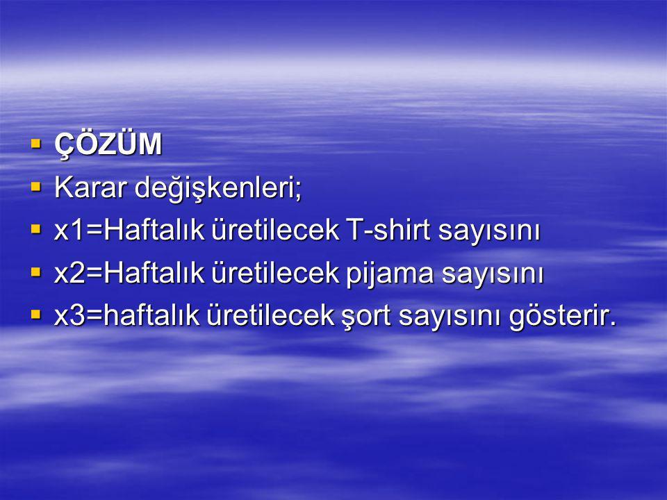  ÇÖZÜM  Karar değişkenleri;  x1=Haftalık üretilecek T-shirt sayısını  x2=Haftalık üretilecek pijama sayısını  x3=haftalık üretilecek şort sayısını gösterir.