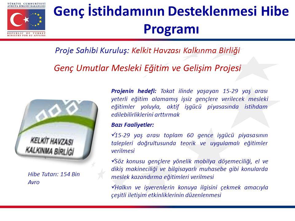 Genç İstihdamının Desteklenmesi Hibe Programı Proje Sahibi Kuruluş: Kelkit Havzası Kalkınma Birliği Genç Umutlar Mesleki Eğitim ve Gelişim Projesi Pro