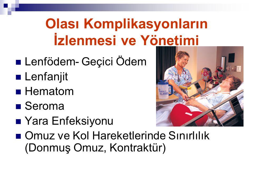 Olası Komplikasyonların İzlenmesi ve Yönetimi Lenfödem- Geçici Ödem Lenfanjit Hematom Seroma Yara Enfeksiyonu Omuz ve Kol Hareketlerinde Sınırlılık (Donmuş Omuz, Kontraktür)