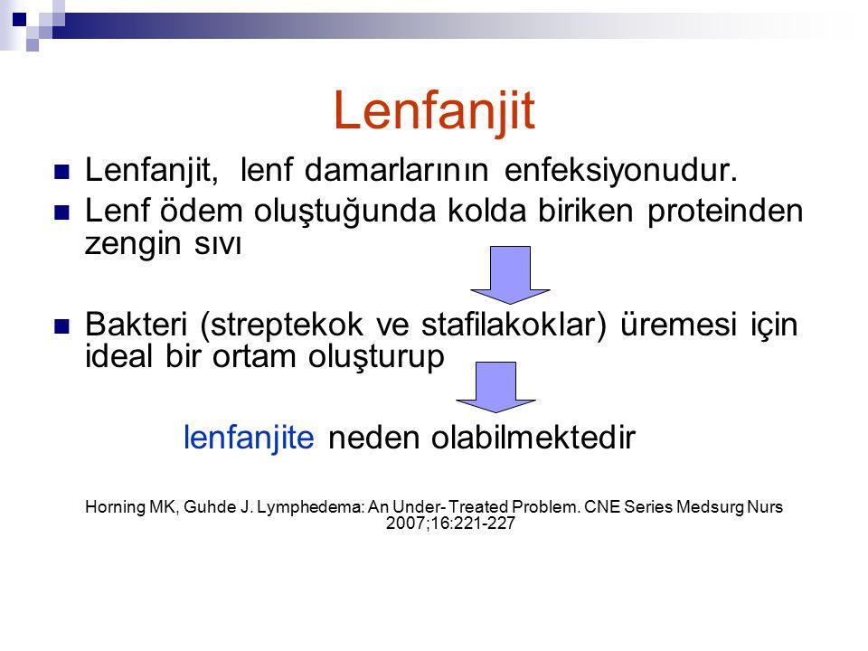 Lenfanjit, lenf damarlarının enfeksiyonudur. Lenf ödem oluştuğunda kolda biriken proteinden zengin sıvı Bakteri (streptekok ve stafilakoklar) üremesi