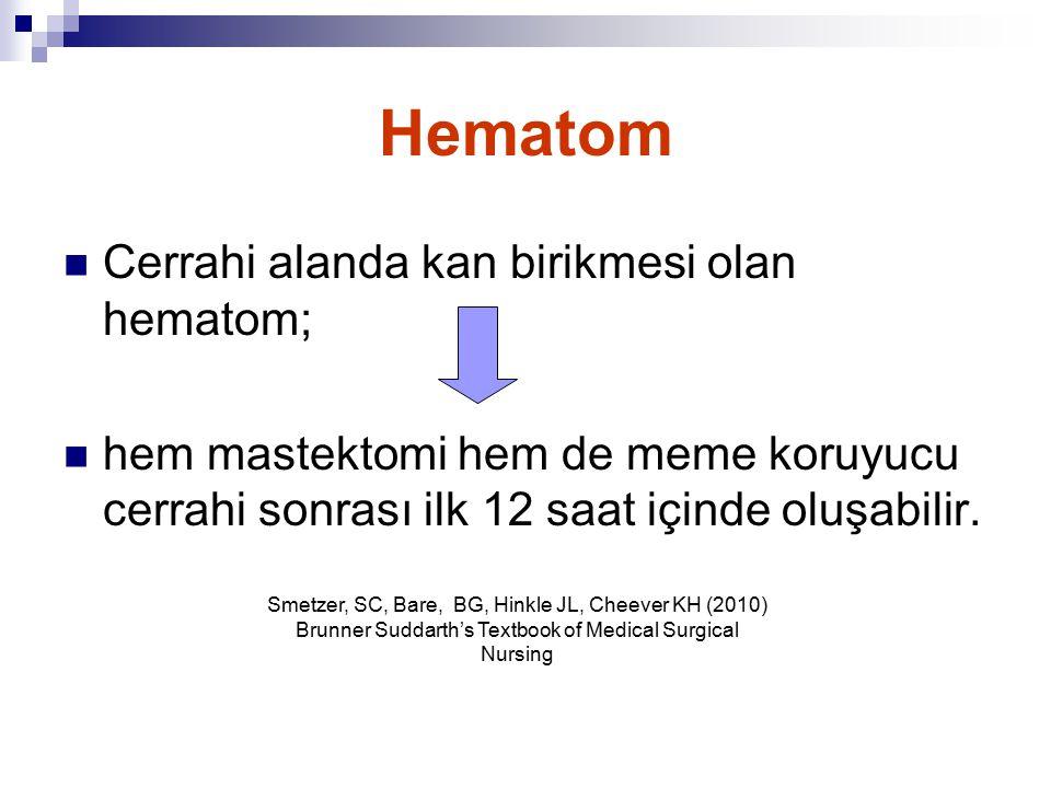 Cerrahi alanda kan birikmesi olan hematom; hem mastektomi hem de meme koruyucu cerrahi sonrası ilk 12 saat içinde oluşabilir. Smetzer, SC, Bare, BG, H