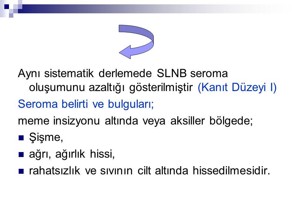 Aynı sistematik derlemede SLNB seroma oluşumunu azaltığı gösterilmiştir (Kanıt Düzeyi I) Seroma belirti ve bulguları; meme insizyonu altında veya aksi