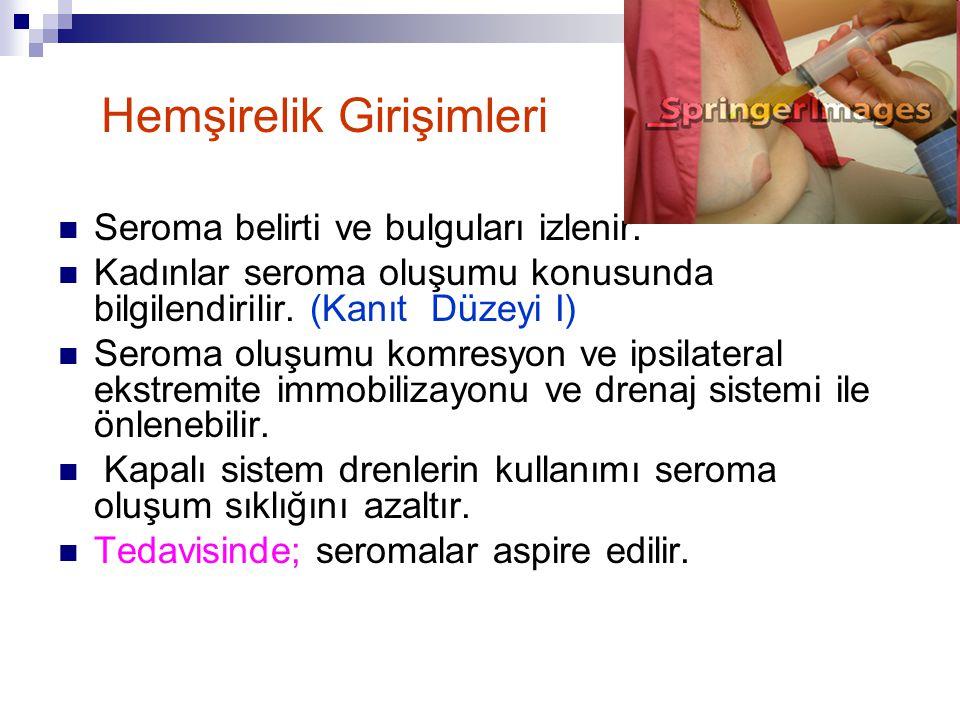 Seroma belirti ve bulguları izlenir. Kadınlar seroma oluşumu konusunda bilgilendirilir. (Kanıt Düzeyi I) Seroma oluşumu komresyon ve ipsilateral ekstr