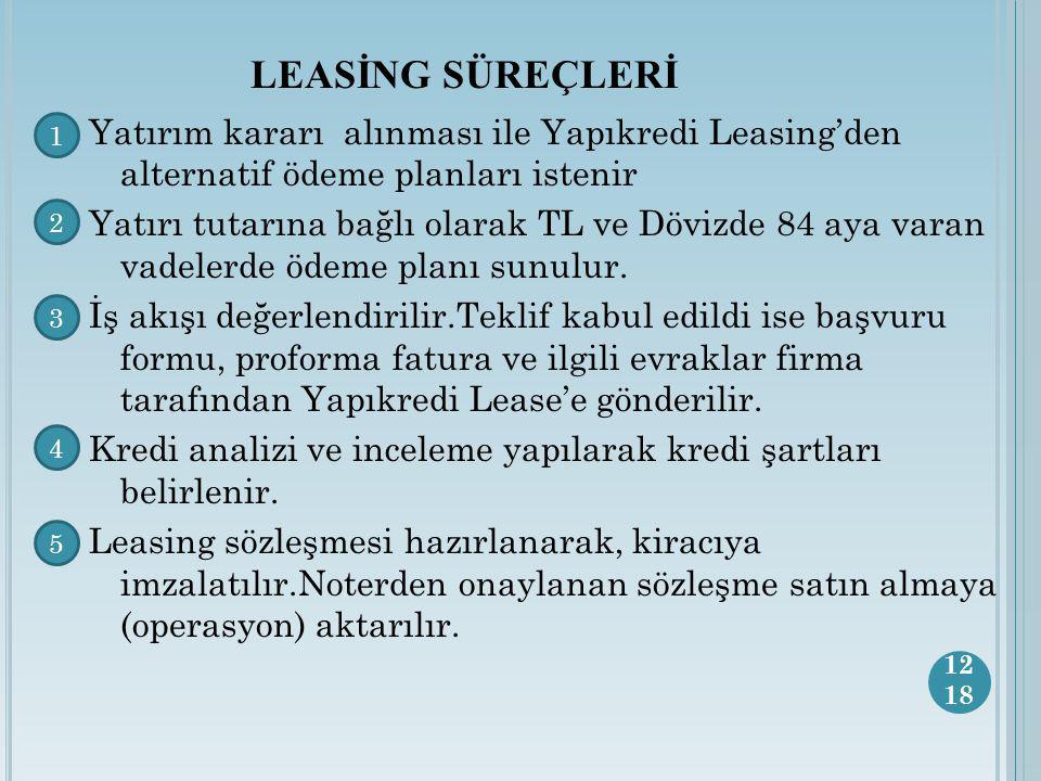 Yatırım kararı alınması ile Yapıkredi Leasing'den alternatif ödeme planları istenir Yatırı tutarına bağlı olarak TL ve Dövizde 84 aya varan vadelerde ödeme planı sunulur.