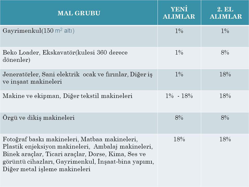 MAL GRUBU YENİ ALIMLAR 2.