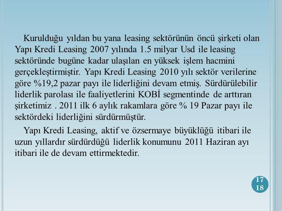 Kurulduğu yıldan bu yana leasing sektörünün öncü şirketi olan Yapı Kredi Leasing 2007 yılında 1.5 milyar Usd ile leasing sektöründe bugüne kadar ulaşılan en yüksek işlem hacmini gerçekleştirmiştir.