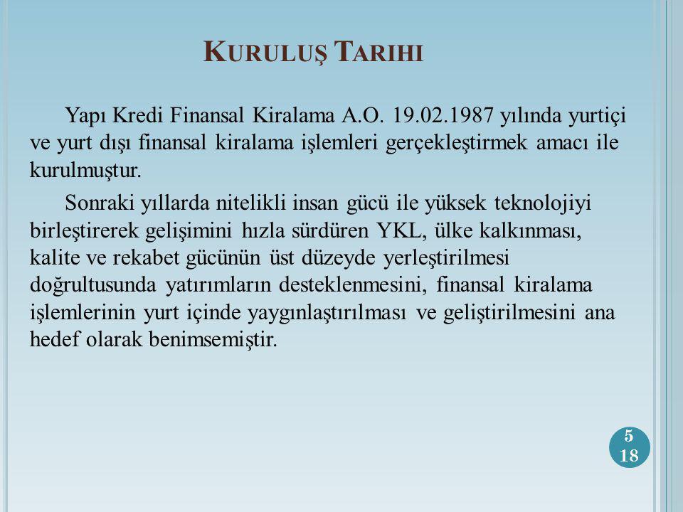 K URULUŞ T ARIHI Yapı Kredi Finansal Kiralama A.O.
