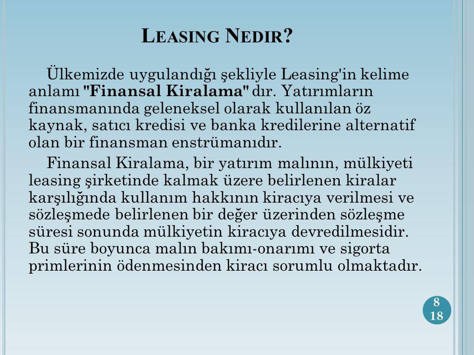 L EASING N EDIR .Ülkemizde uygulandığı şekliyle Leasing in kelime anlamı Finansal Kiralama dır.