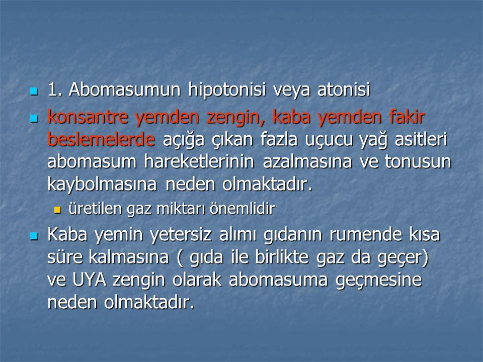 1.Abomasumun hipotonisi veya atonisi 1.