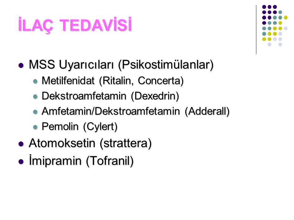 İLAÇ TEDAVİSİ MSS Uyarıcıları (Psikostimülanlar) MSS Uyarıcıları (Psikostimülanlar) Metilfenidat (Ritalin, Concerta) Metilfenidat (Ritalin, Concerta)