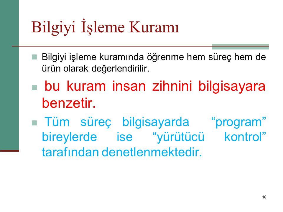 16 Bilgiyi İşleme Kuramı Bilgiyi işleme kuramında öğrenme hem süreç hem de ürün olarak değerlendirilir.