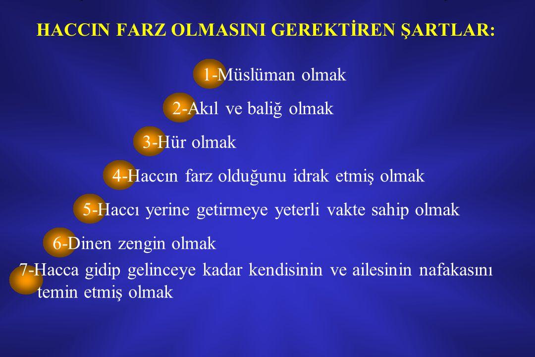 Haccın Önemi 1-İslâm'ın şartlarının beşincisi hac dır.