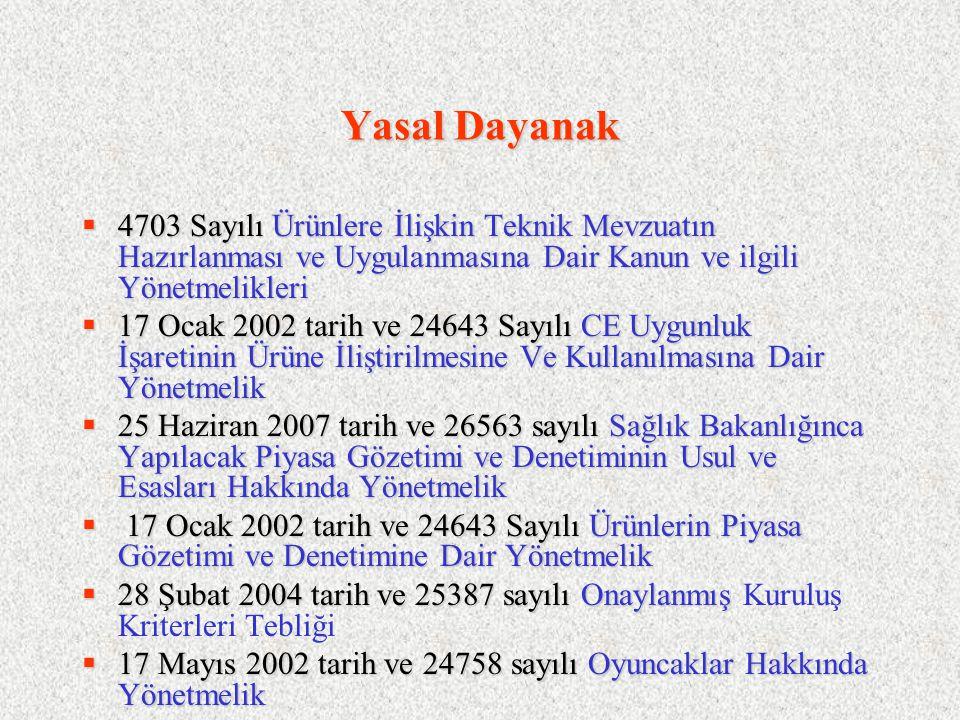 Yasal Dayanak  4703 Sayılı Ürünlere İlişkin Teknik Mevzuatın Hazırlanması ve Uygulanmasına Dair Kanun ve ilgili Yönetmelikleri  17 Ocak 2002 tarih v