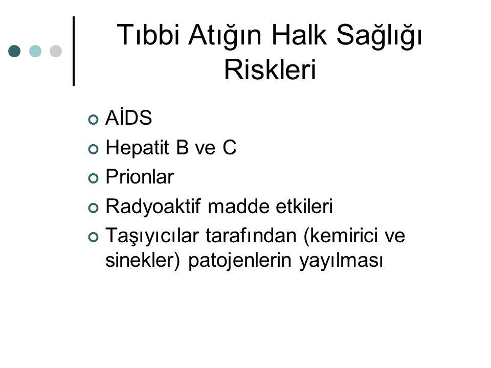 Tıbbi Atığın Halk Sağlığı Riskleri AİDS Hepatit B ve C Prionlar Radyoaktif madde etkileri Taşıyıcılar tarafından (kemirici ve sinekler) patojenlerin yayılması