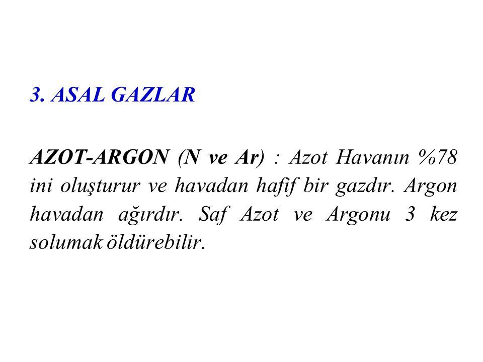3. ASAL GAZLAR AZOT-ARGON (N ve Ar) : Azot Havanın %78 ini oluşturur ve havadan hafif bir gazdır. Argon havadan ağırdır. Saf Azot ve Argonu 3 kez solu