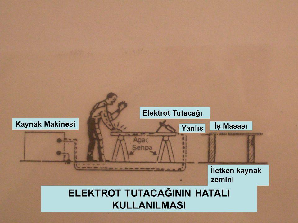 ELEKTROT TUTACAĞININ HATALI KULLANILMASI Kaynak Makinesi Elektrot Tutacağı İletken kaynak zemini Yanlış İş Masası