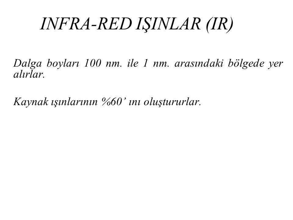INFRA-RED IŞINLAR (IR) Dalga boyları 100 nm. ile 1 nm. arasındaki bölgede yer alırlar. Kaynak ışınlarının %60' ını oluştururlar.