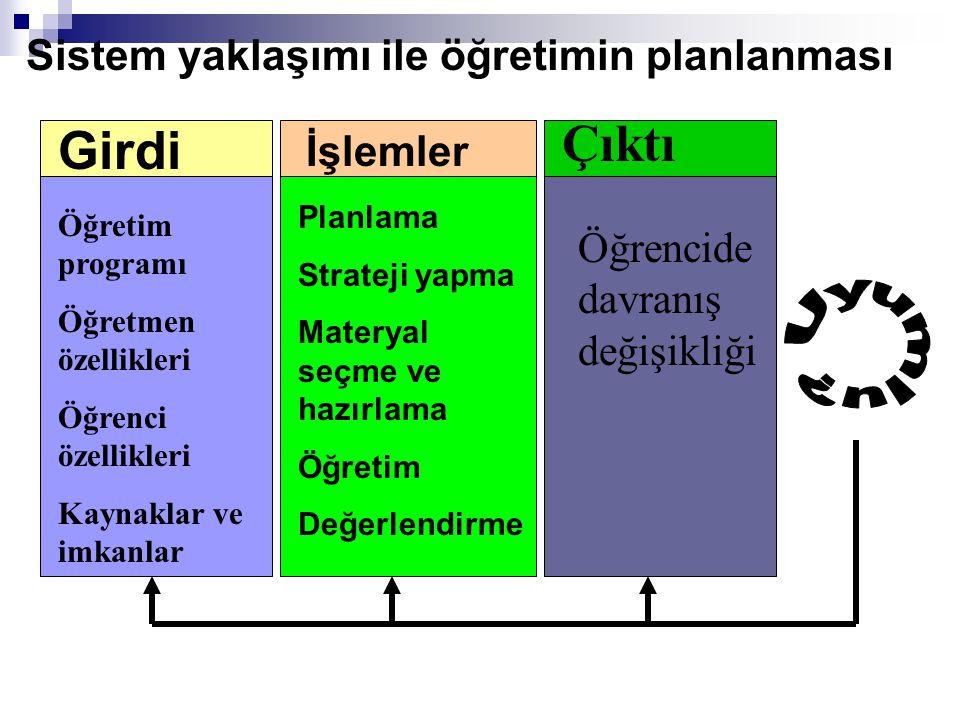 """Öğretim Tasarımında """"Sistem"""" yaklaşımı Girdiler İŞLEMLER Çıktılar Dönüt (Kontrol)"""