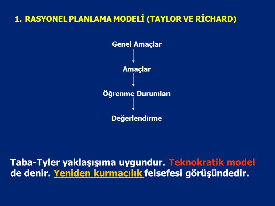 AVRUPA'DA YAYGIN OLAN MODELLER 1)Rasyonel Planlama Modeli (Teknokratik Model) 2)Yenilikçi Durumsal Model ( Skillbeck ) 3)Süreç Yaklaşımı Modeli ( Sten