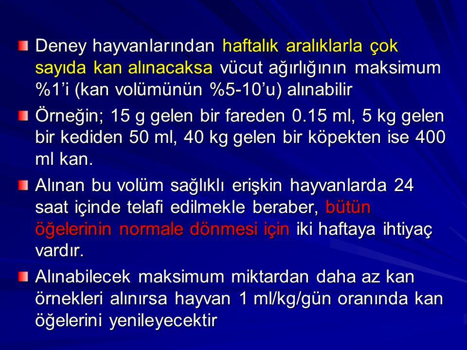 Deney hayvanlarından haftalık aralıklarla çok sayıda kan alınacaksa vücut ağırlığının maksimum %1'i (kan volümünün %5-10'u) alınabilir Örneğin; 15 g g