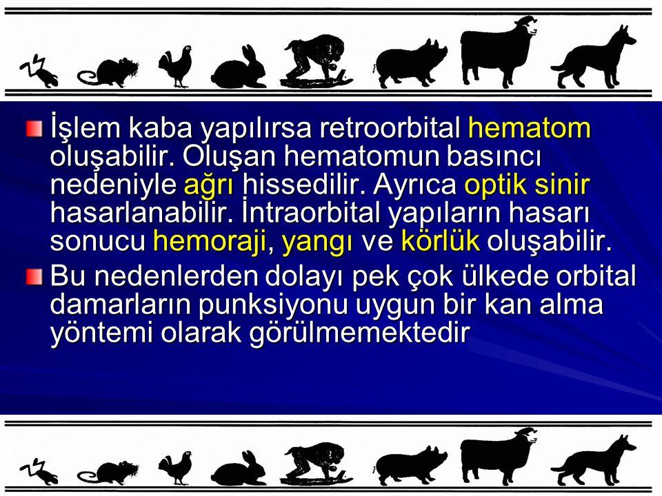 İşlem kaba yapılırsa retroorbital hematom oluşabilir. Oluşan hematomun basıncı nedeniyle ağrı hissedilir. Ayrıca optik sinir hasarlanabilir. İntraorbi