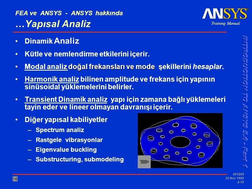 Training Manual 001289 30 Nov 1999 2-10 FEA ve ANSYS - ANSYS hakkında …Yapısal Analiz Dinamik Analiz Kütle ve nemlendirme etkilerini içerir. doğal fre