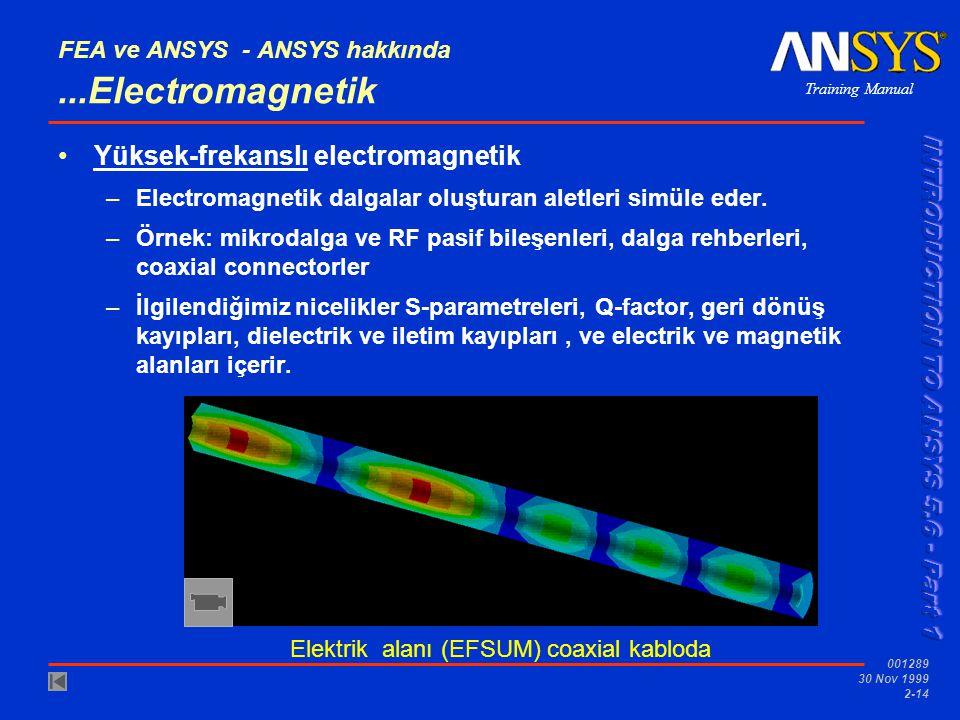 Training Manual 001289 30 Nov 1999 2-14 FEA ve ANSYS - ANSYS hakkında...Electromagnetik Yüksek-frekanslı electromagnetik –Electromagnetik dalgalar olu