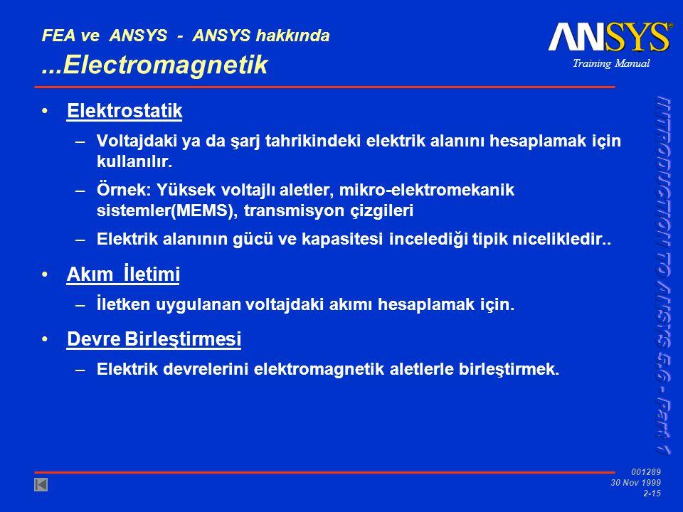 Training Manual 001289 30 Nov 1999 2-15 FEA ve ANSYS - ANSYS hakkında...Electromagnetik Elektrostatik –Voltajdaki ya da şarj tahrikindeki elektrik ala