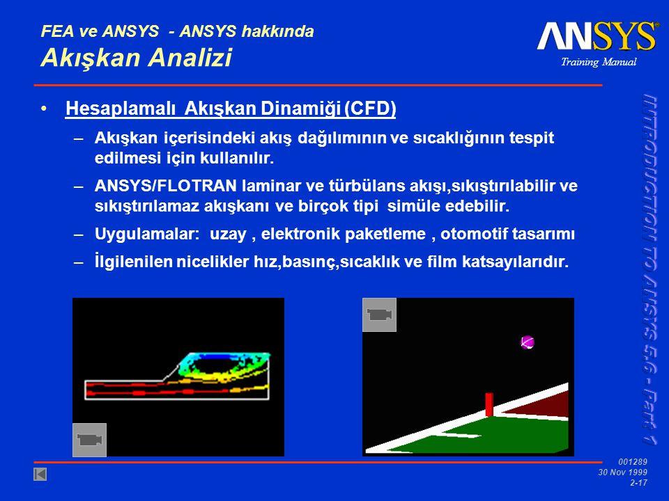 Training Manual 001289 30 Nov 1999 2-17 FEA ve ANSYS - ANSYS hakkında Akışkan Analizi Hesaplamalı Akışkan Dinamiği (CFD) –Akışkan içerisindeki akış da