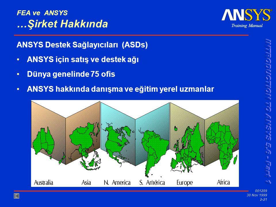 Training Manual 001289 30 Nov 1999 2-21 FEA ve ANSYS …Şirket Hakkında ANSYS Destek Sağlayıcıları (ASDs) ANSYS için satış ve destek ağı Dünya genelinde