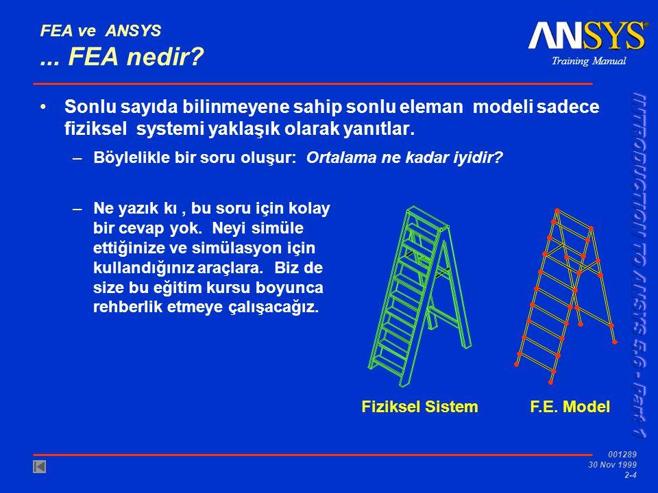 Training Manual 001289 30 Nov 1999 2-4 FEA ve ANSYS... FEA nedir? Sonlu sayıda bilinmeyene sahip sonlu eleman modeli sadece fiziksel systemi yaklaşık