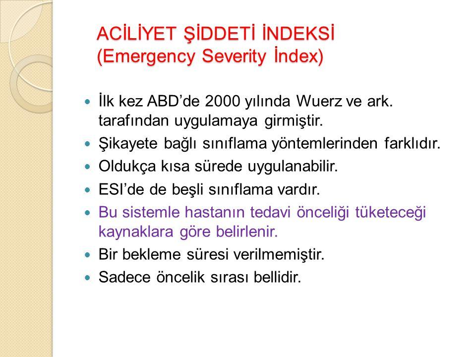 ACİLİYET ŞİDDETİ İNDEKSİ (Emergency Severity İndex) İlk kez ABD'de 2000 yılında Wuerz ve ark.
