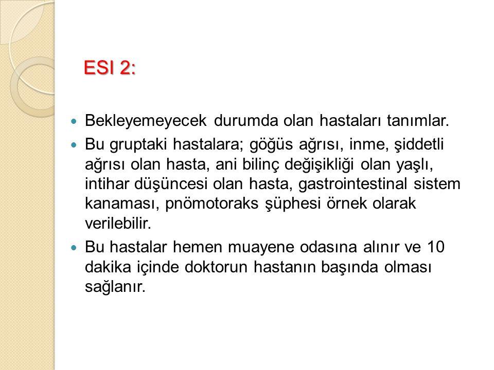 ESI 2: Bekleyemeyecek durumda olan hastaları tanımlar.