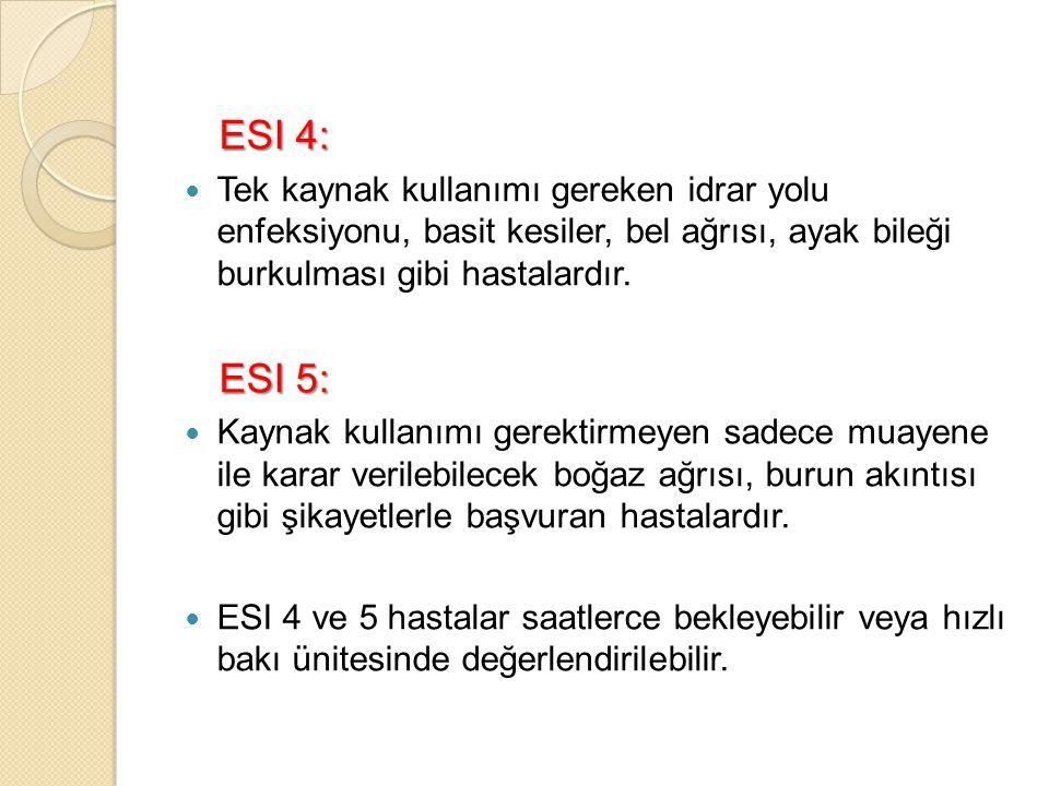 ESI 4: ESI 4: Tek kaynak kullanımı gereken idrar yolu enfeksiyonu, basit kesiler, bel ağrısı, ayak bileği burkulması gibi hastalardır.