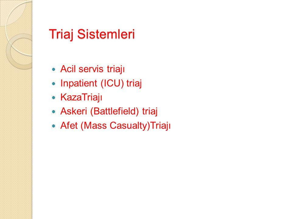 Triaj Sistemleri Acil servis triajı Inpatient (ICU) triaj KazaTriajı Askeri (Battlefield) triaj Afet (Mass Casualty)Triajı
