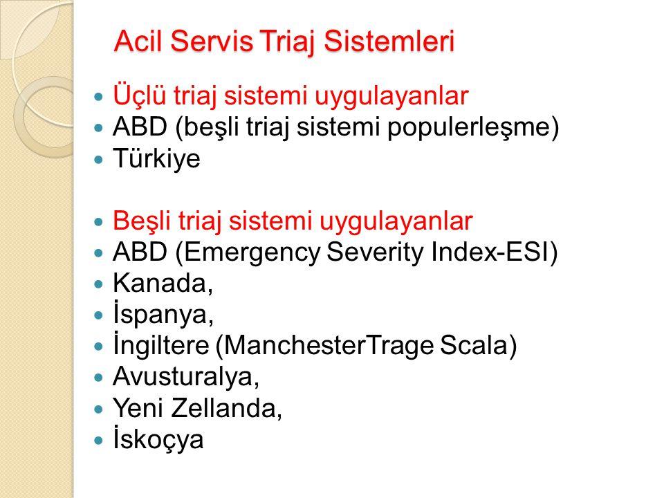 Acil Servis Triaj Sistemleri Üçlü triaj sistemi uygulayanlar ABD (beşli triaj sistemi populerleşme) Türkiye Beşli triaj sistemi uygulayanlar ABD (Emergency Severity Index-ESI) Kanada, İspanya, İngiltere (ManchesterTrage Scala) Avusturalya, Yeni Zellanda, İskoçya