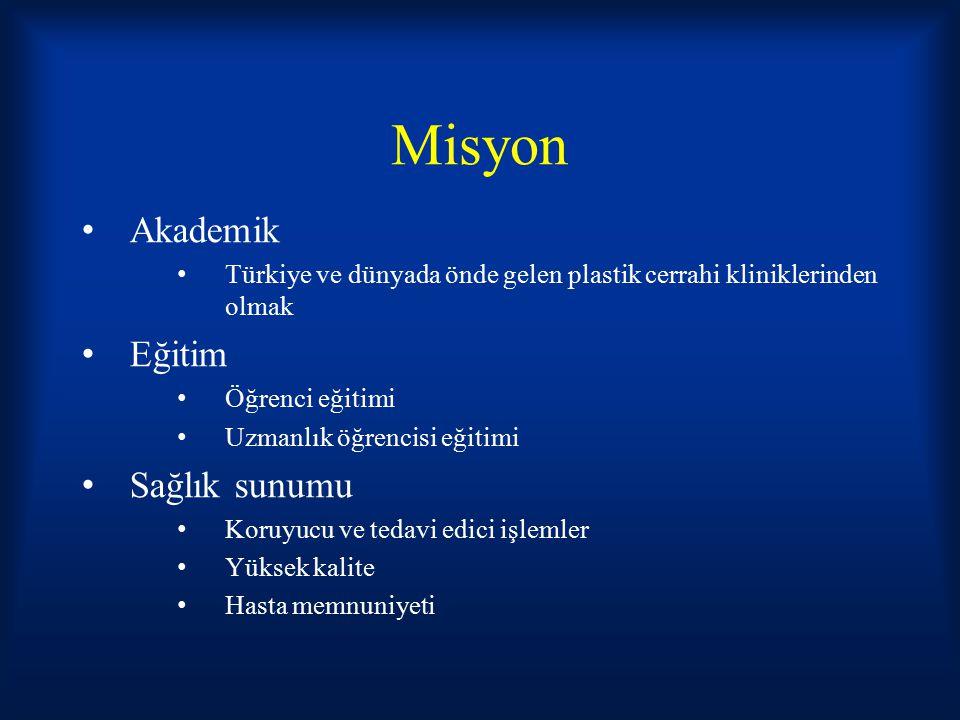 Misyon Akademik Türkiye ve dünyada önde gelen plastik cerrahi kliniklerinden olmak Eğitim Öğrenci eğitimi Uzmanlık öğrencisi eğitimi Sağlık sunumu Kor