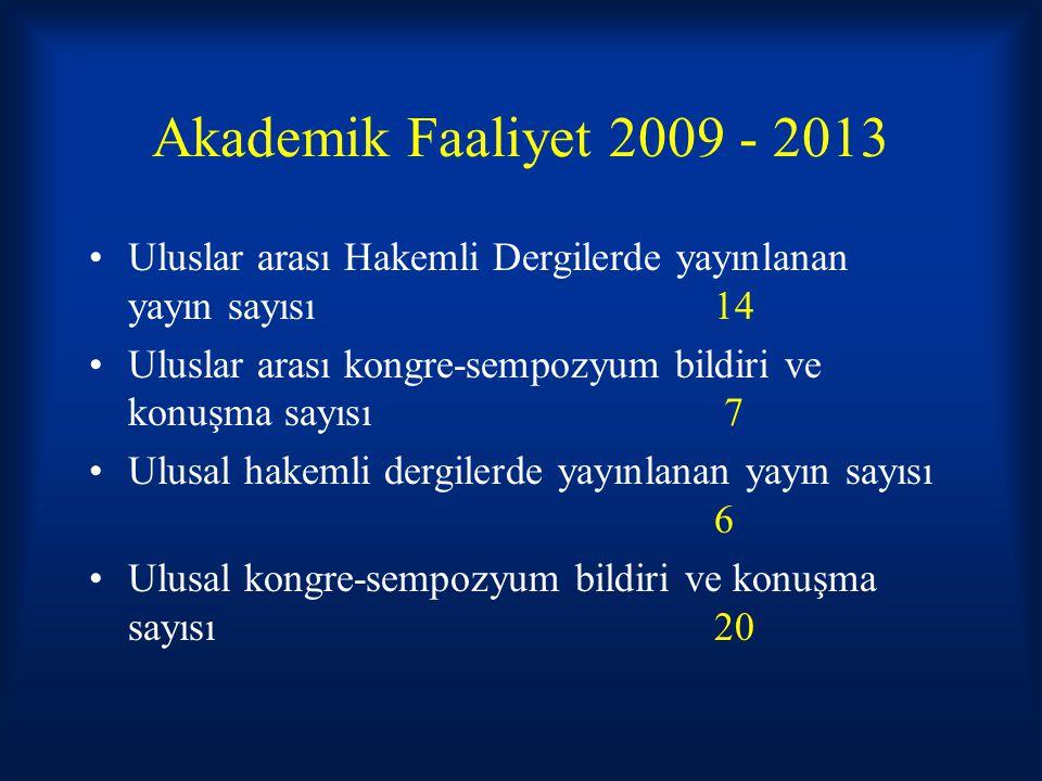 Akademik Faaliyet 2009 - 2013 Uluslar arası Hakemli Dergilerde yayınlanan yayın sayısı14 Uluslar arası kongre-sempozyum bildiri ve konuşma sayısı 7 Ul