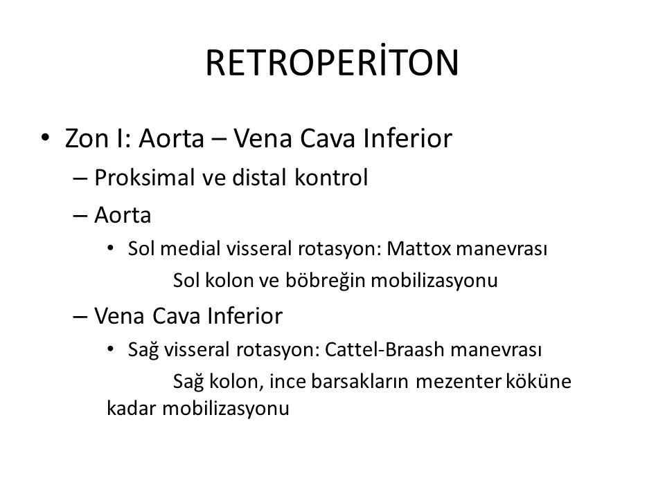 RETROPERİTON Zon I: Aorta – Vena Cava Inferior – Proksimal ve distal kontrol – Aorta Sol medial visseral rotasyon: Mattox manevrası Sol kolon ve böbreğin mobilizasyonu – Vena Cava Inferior Sağ visseral rotasyon: Cattel-Braash manevrası Sağ kolon, ince barsakların mezenter köküne kadar mobilizasyonu