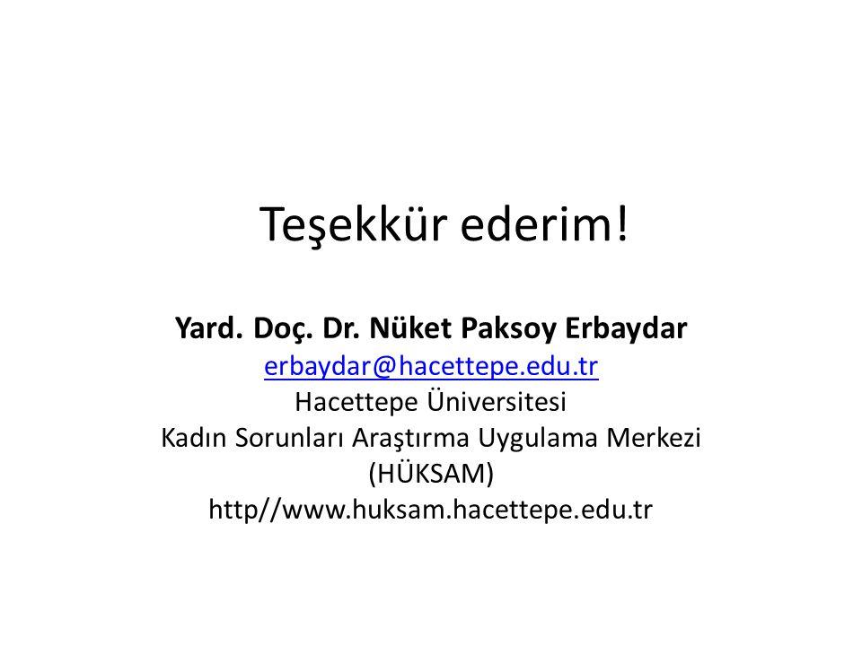 Teşekkür ederim! Yard. Doç. Dr. Nüket Paksoy Erbaydar erbaydar@hacettepe.edu.tr Hacettepe Üniversitesi Kadın Sorunları Araştırma Uygulama Merkezi (HÜK