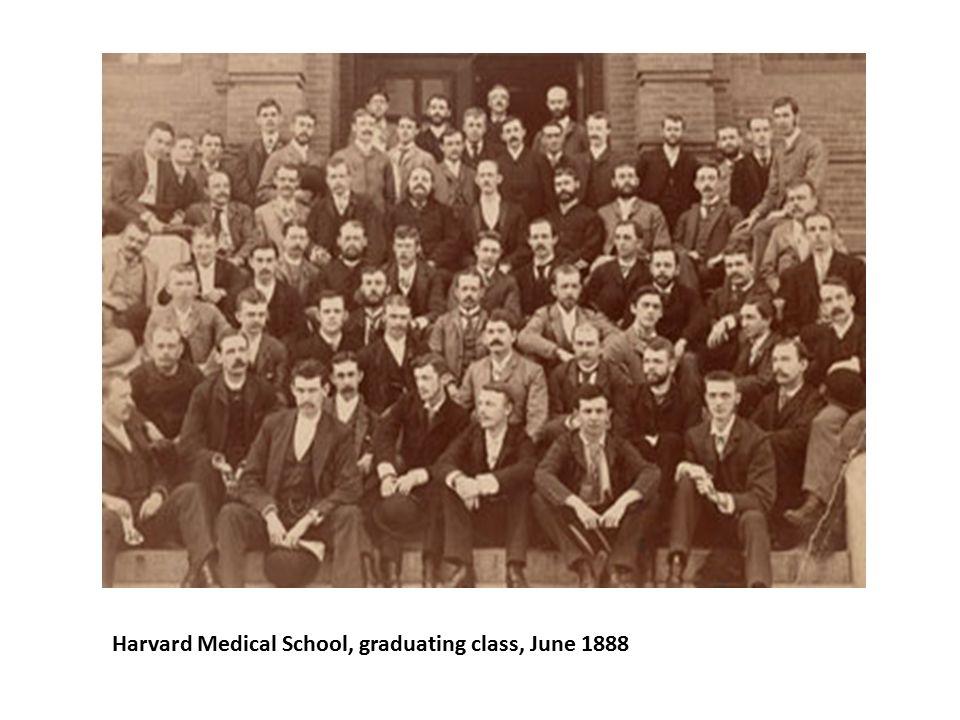 Harvard Medical School, graduating class, June 1888