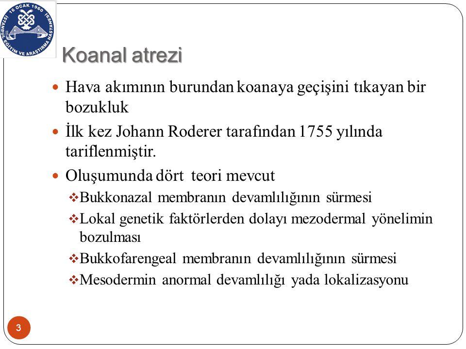 Koanal atrezi Hava akımının burundan koanaya geçişini tıkayan bir bozukluk İlk kez Johann Roderer tarafından 1755 yılında tariflenmiştir.