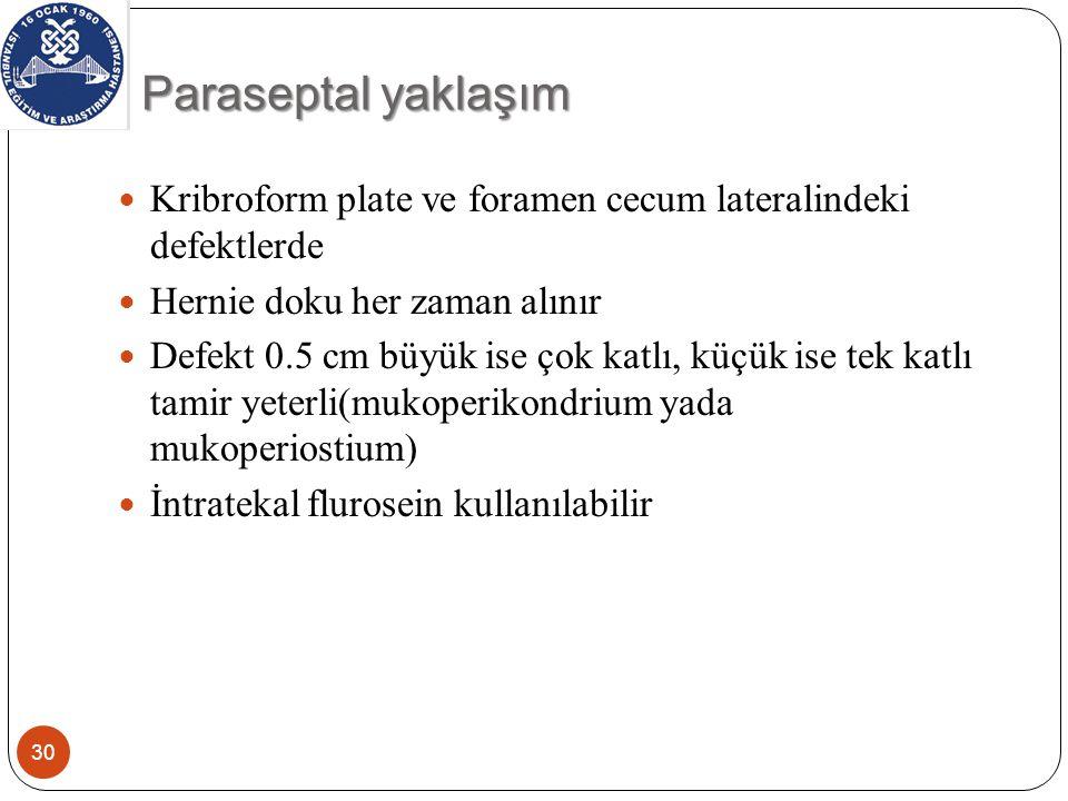 Paraseptal yaklaşım 30 Kribroform plate ve foramen cecum lateralindeki defektlerde Hernie doku her zaman alınır Defekt 0.5 cm büyük ise çok katlı, küçük ise tek katlı tamir yeterli(mukoperikondrium yada mukoperiostium) İntratekal flurosein kullanılabilir