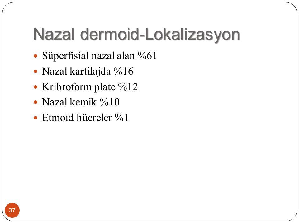 Nazal dermoid-Lokalizasyon 37 Süperfisial nazal alan %61 Nazal kartilajda %16 Kribroform plate %12 Nazal kemik %10 Etmoid hücreler %1