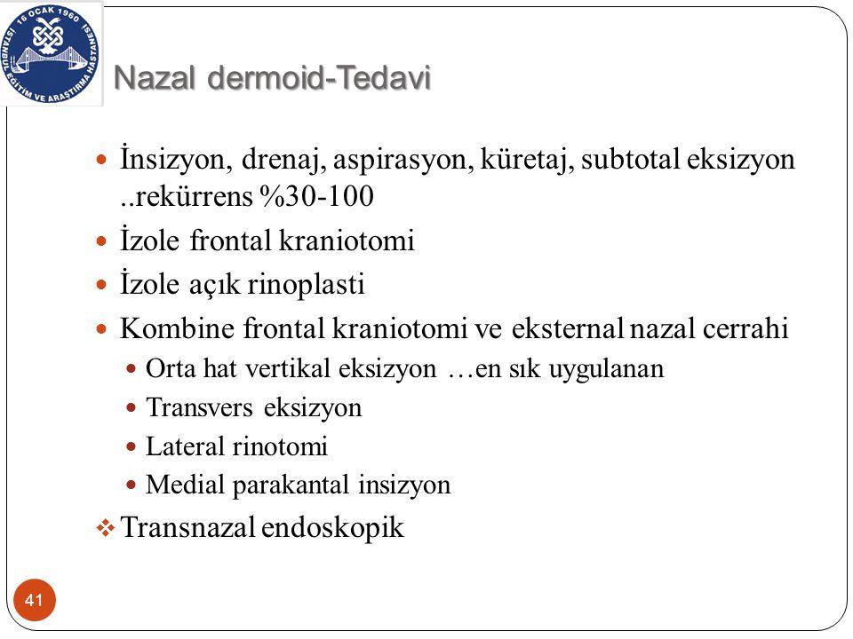 Nazal dermoid-Tedavi 41 İnsizyon, drenaj, aspirasyon, küretaj, subtotal eksizyon..rekürrens %30-100 İzole frontal kraniotomi İzole açık rinoplasti Kombine frontal kraniotomi ve eksternal nazal cerrahi Orta hat vertikal eksizyon …en sık uygulanan Transvers eksizyon Lateral rinotomi Medial parakantal insizyon  Transnazal endoskopik